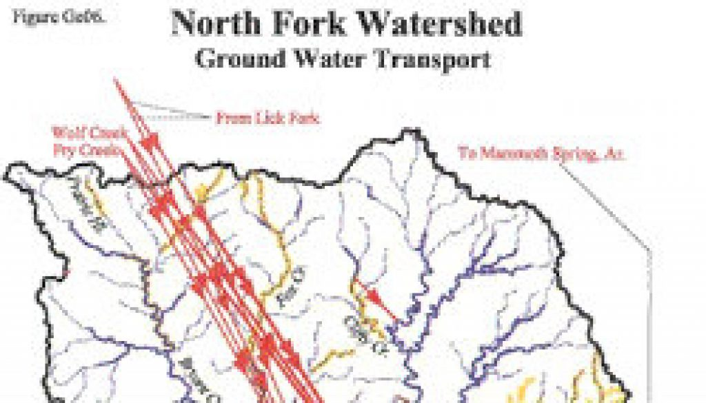 North Fork Watershed - where does the spring water originate from featured